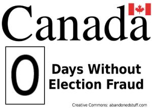 canada fraud